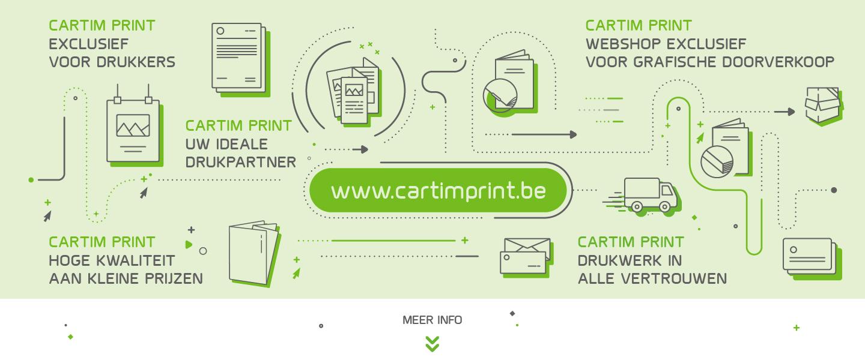 Cartim Print